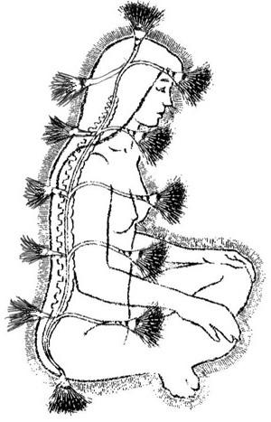 Chaine de chakras antérieure et postérieure